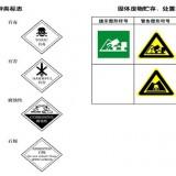危险废物种类标志和贮存场所标志