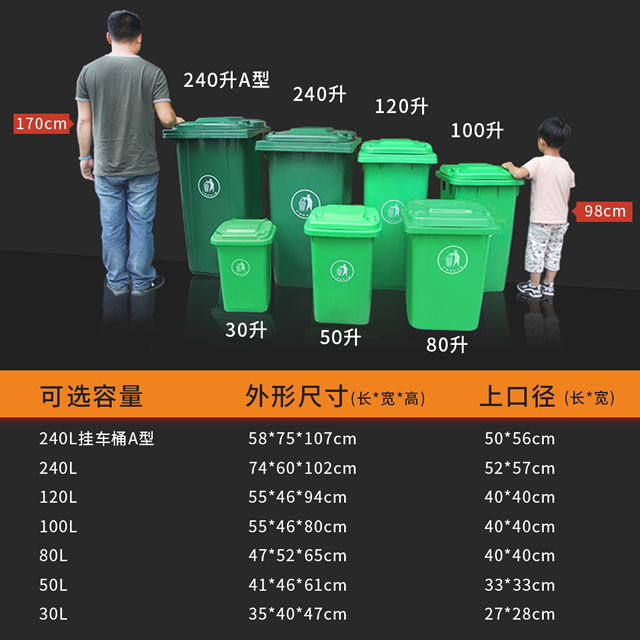 垃圾桶升数