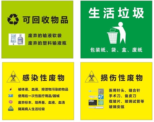 医疗垃圾分类