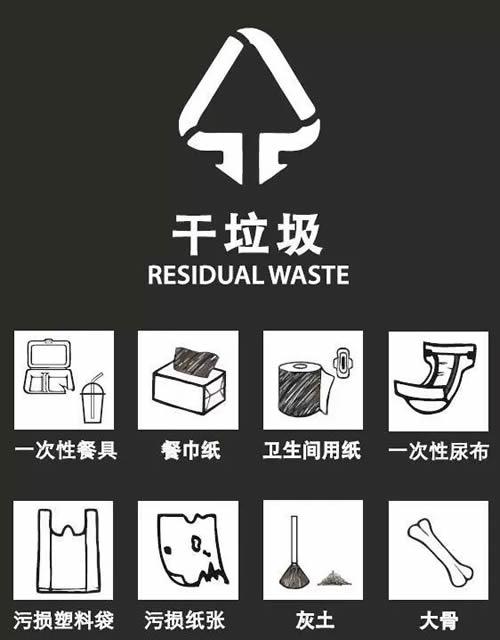 干垃圾分类标识