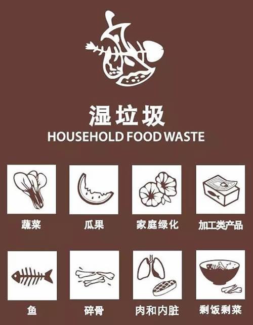 湿垃圾分类标识